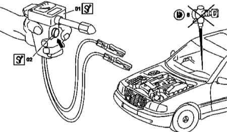 4.1 Проверка компрессионного давления