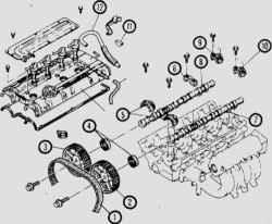 3.4 Крышка клапанов - снятие и установка Mitsubishi Colt