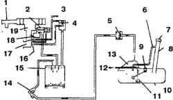 8.3 Система сбора паров топлива Mitsubishi Colt