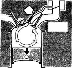 8.5 Система впрыска воздуха (модели 1988 года выпуска и раньше)
