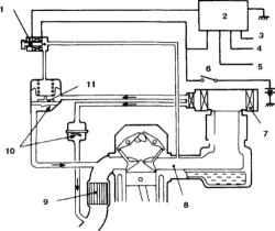8.7 Дополнительная система подачи воздуха Mitsubishi Colt