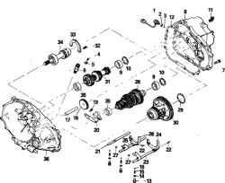 9.5 Переборка механической коробки передач - общее описание