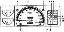 1.7 Контрольные и предупредительные лампочки Mitsubishi Colt