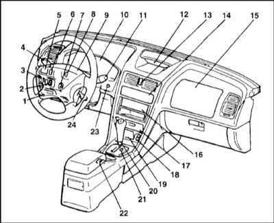 2.3 Контрольно-измерительные приборы и органы управления