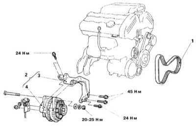 7.15 Проверка исправности функционирования, снятие и установка генератора
