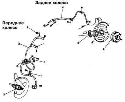 11.27 Снятие и установка колесных датчиков