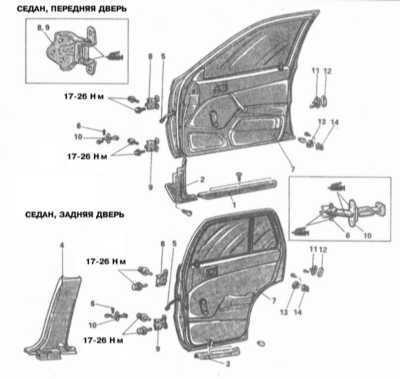 13.9 Снятие, установка и регулировка положения боковых дверей