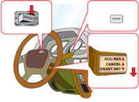 1.27 Система круиз-контроля Mitsubishi Pajero