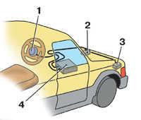1.9.1 Воздушная подушка безопасности Mitsubishi Pajero