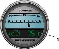 1.10.11 Термометр