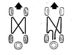 2.12 Колеса и шины Mitsubishi Pajero