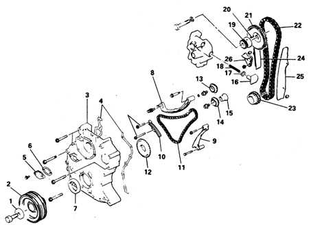 3.4.30 Цепь и крышка (двигатель 2,6 л)
