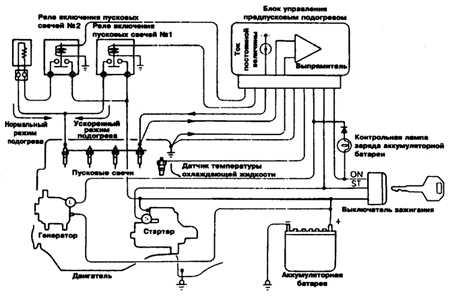 6.7 Проверка системы предпускового подогрева двигателя 4D56Т