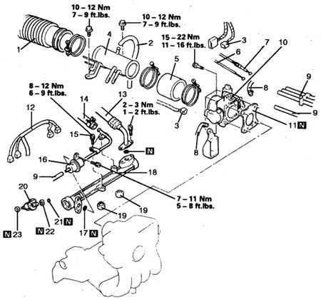 8.2.1 Двигатели с впрыском топлива