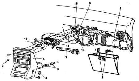 13.11.3 Панель управления отопителем и переключатель блока обдува