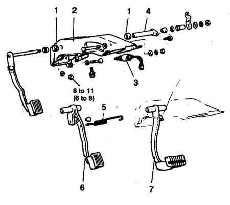 11.5 Снятие и установка педали