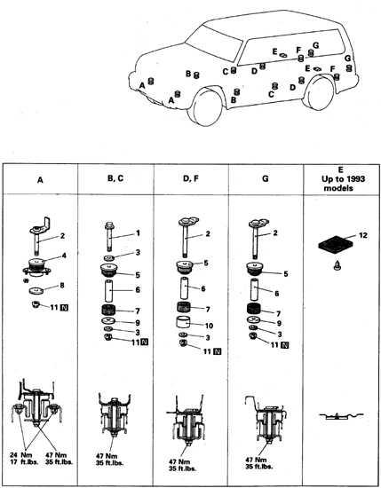 12.21 Опоры кузова (крепление к шасси)