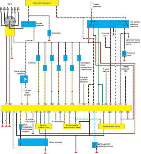14.9 Электрооборудование двигателя 3,0 л (1989-1990 гг.) Mitsubishi Pajero