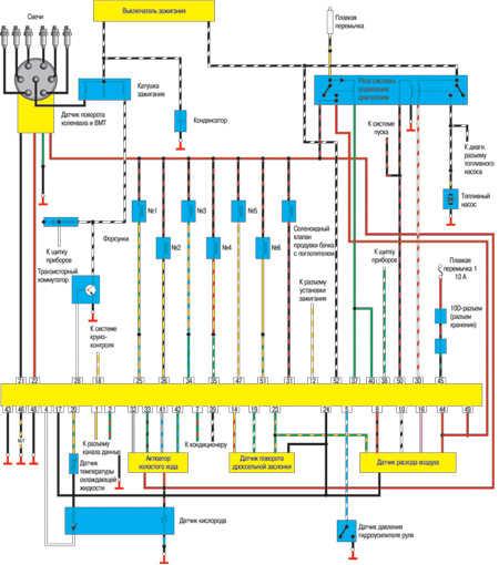 14.10 Система управления двигателем 3,0 л (1991 г.)