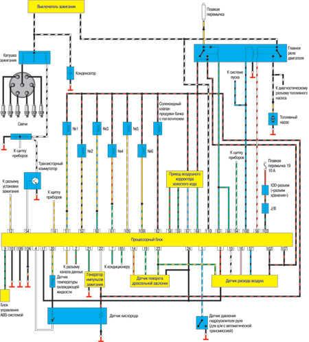 14.12 Система управления 12-клапанным  двигателем 3,0 л (1992-1993 гг.)