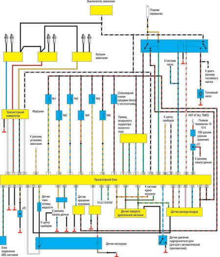 14.13 Система управления 24-клапанным  двигателем 3,0 л (1992-1993 гг.)