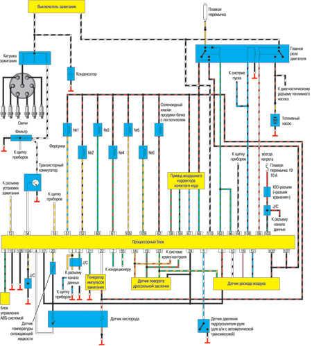 14.15 Электрооборудование 12-клапанного  двигателя 3,0 л (1994-1995 гг.)
