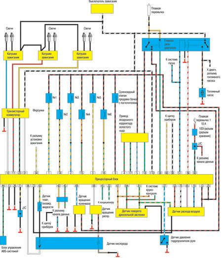 14.19 Система управления 24-клапанным двигателем 3,0 л (1992-1993 гг.)