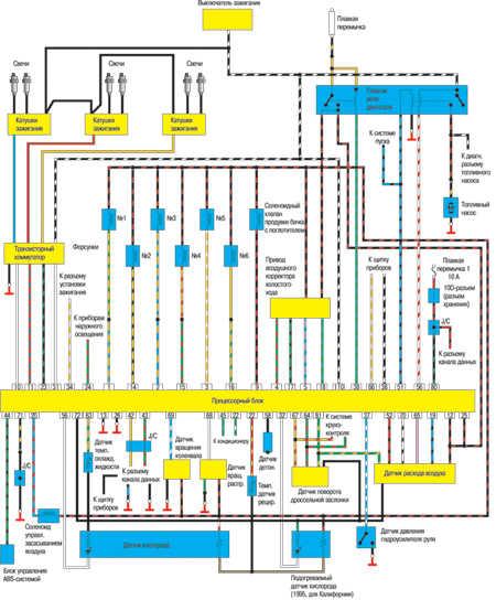 14.16 Электрооборудование  двигателя 3,5 л (1994-1998 гг.)