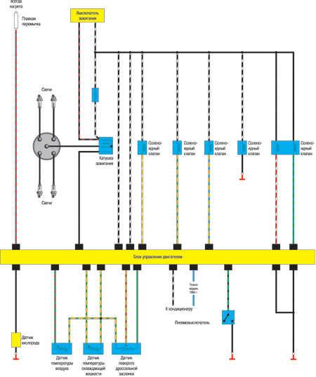 14.3 Электрооборудование двигателя (1984-1986 гг.) Mitsubishi Pajero