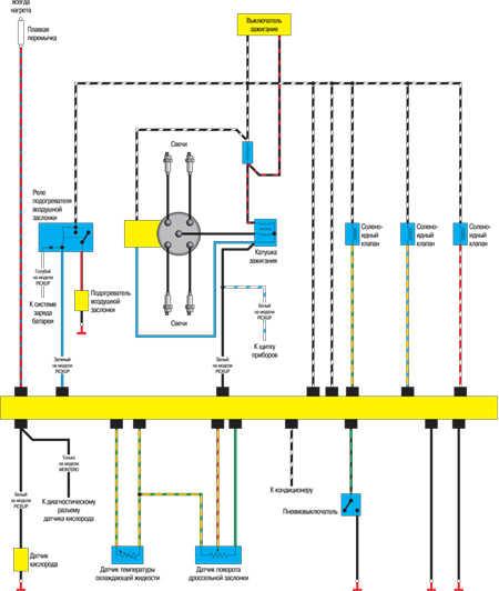 14.4 Электрооборудование двигателя (1987-1988 гг.)