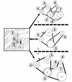4.9.2 Снятие, установка и регулировка натяжения ремня привода водяного насоса