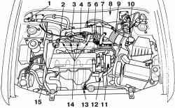 4.13.1 Комплексная система управления двигателем (КСУД) Nissan Almera