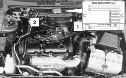 3.1 Паспортные данные автомобиля Nissan Almera