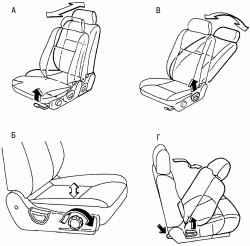 3.9 Передние сиденья Nissan Almera