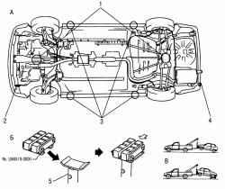 3.2 Точки подъема и буксировка автомобиля
