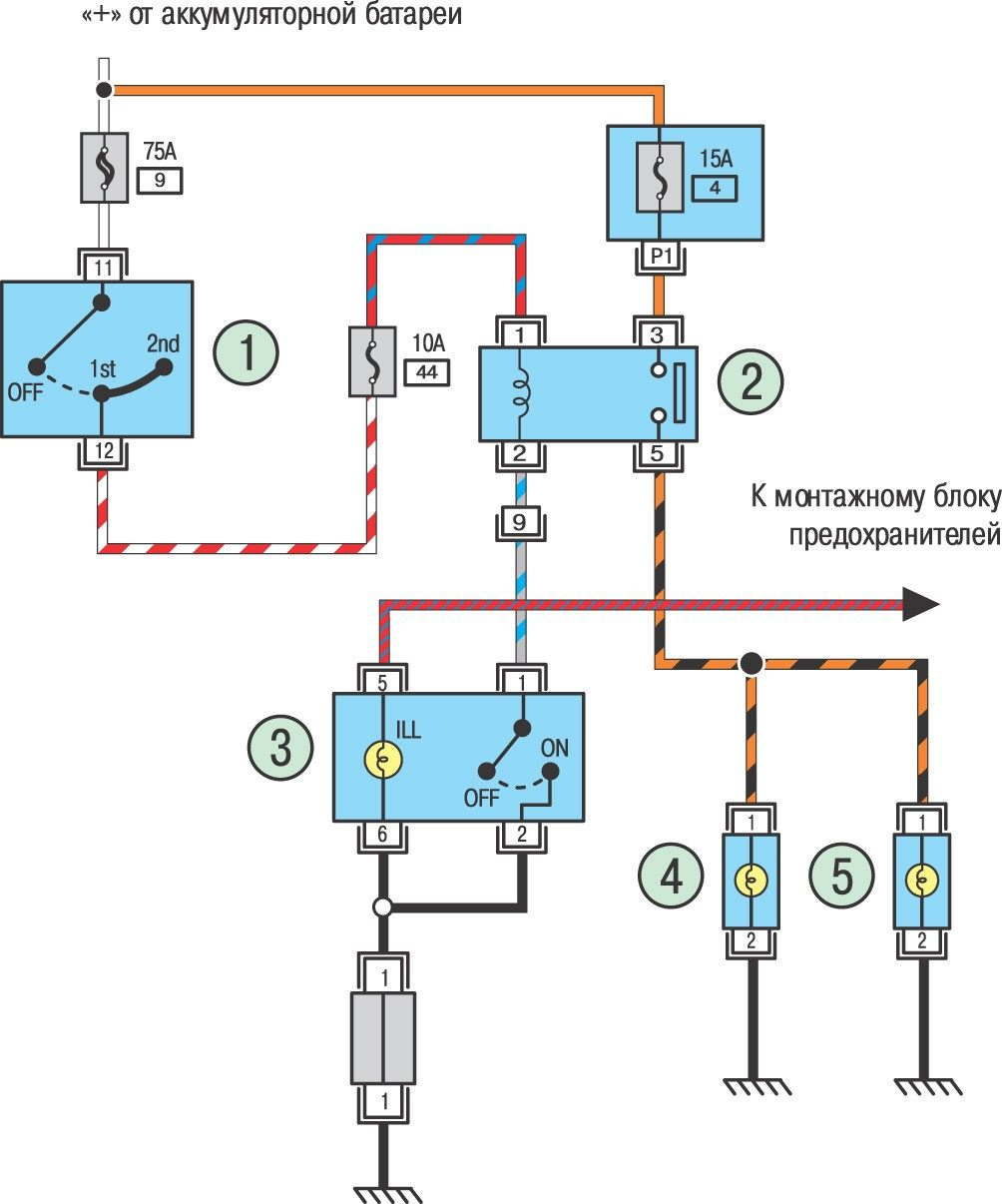 Схема электропроводки ниссан мурано z50