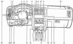 3.3 Контрольноизмерительные приборы Nissan Almera