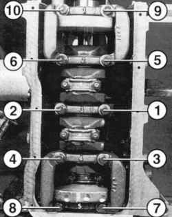 4.2.3 Сборка двигателя
