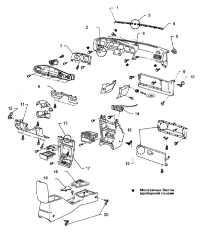 13.25 Снятие и установка отделочных секций панели приборов