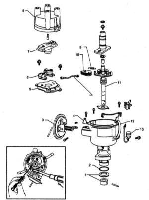 7.9 Проверка, регулировка, снятие и установка распределителя зажигания   (модели 1993 и 1994 г.г. вып.)