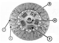 10.6 Снятие, проверка состояния и установка компонентов сборки сцепления