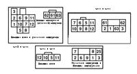 14.7 Проверка исправности функционирования и замена подрулевых переключателей