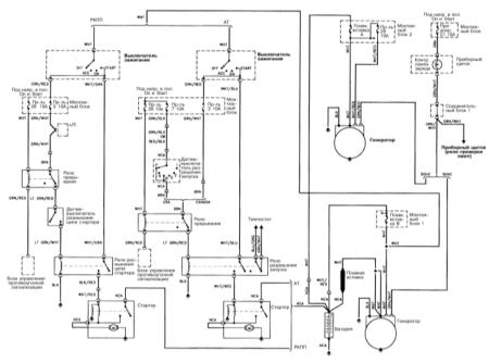 15.1 Системы запуска и заряда (1993, 1994)