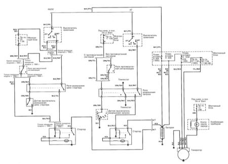 15.2 Системы запуска и заряда (1995-1998)