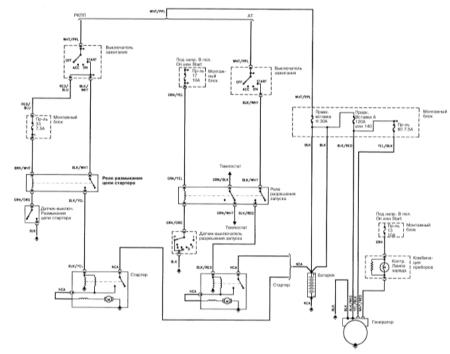 15.3 Системы запуска и заряда (1999)