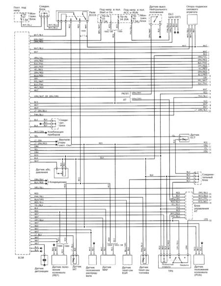 15.5 Система управления двигателем (1995-1999)