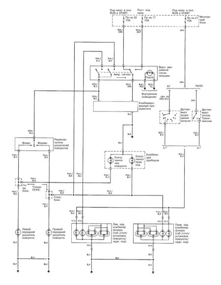 15.8 Огни заднего хода и указатели поворотов (1993, 1994)