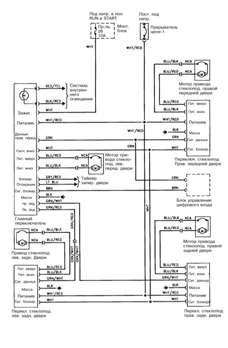 15.10 Электропривод стеклоподъемников  (1993, 1994)