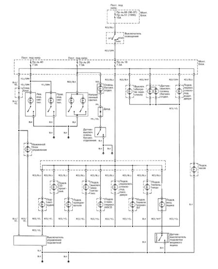 15.17 Система внутреннего освещения  (1995-1997)
