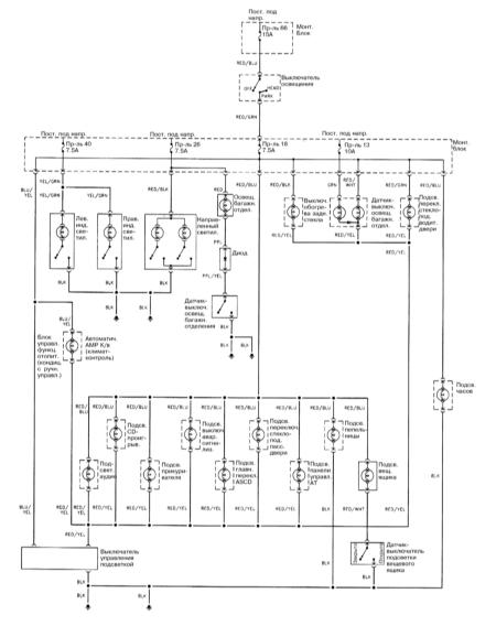 15.18 Система внутреннего освещения  (1998, 1999)